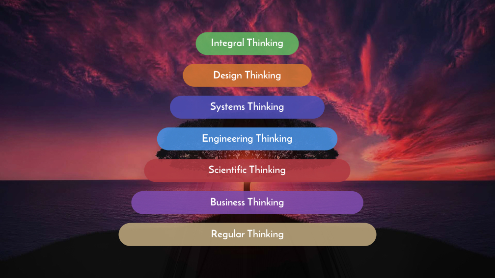 7 Types Of Thinking