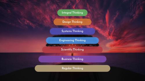 7 Types Of Thinking